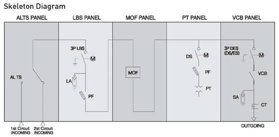 Gas Insulated Switchgear Gis Ring Main Unit Rmu Pole